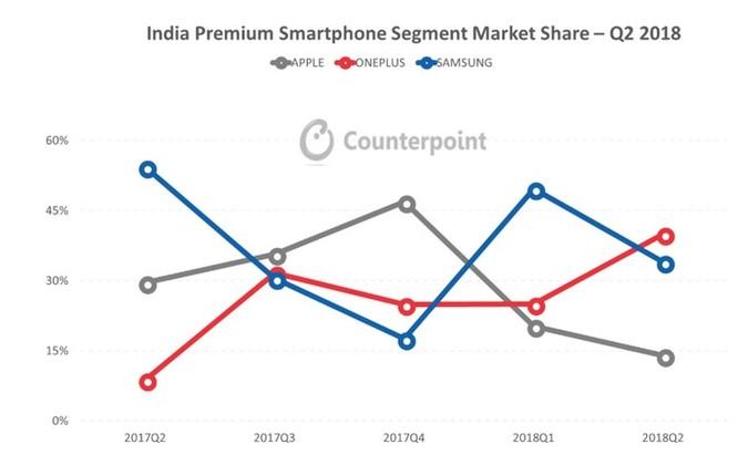 Cha đẻ Android đã thua trong cuộc chiến với Apple và Samsung ảnh 2