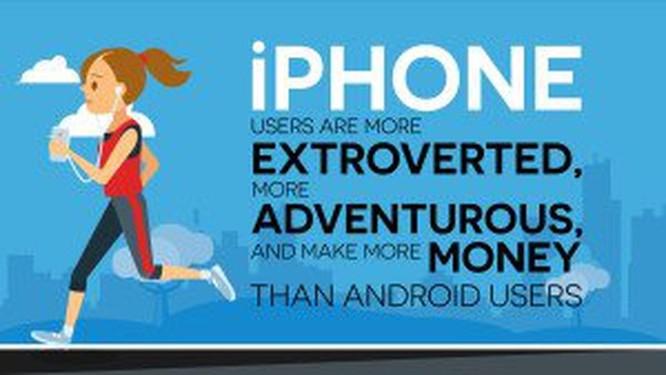 Người dùng điện thoại iPhone năng động, hạnh phúc và kiếm được nhiều tiền hơn Android ảnh 2