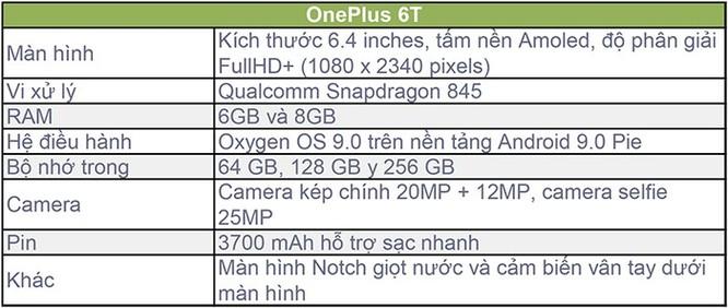 OnePlus 6T: những tính năng nào đáng chú ý ? ảnh 9