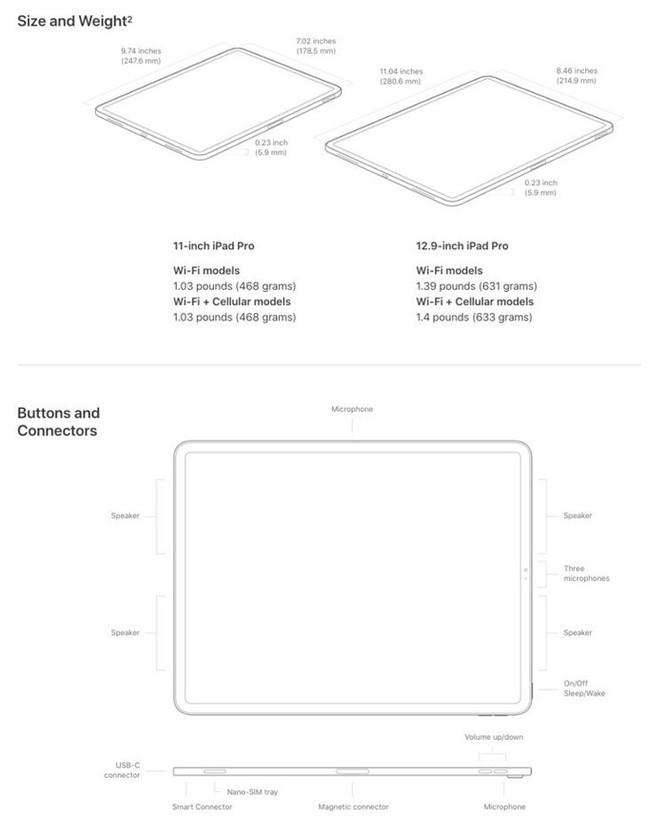 Cận cảnh iPad Pro mới, nâng cấp giá trị nhất trên dòng iPad trong nhiều năm ảnh 21