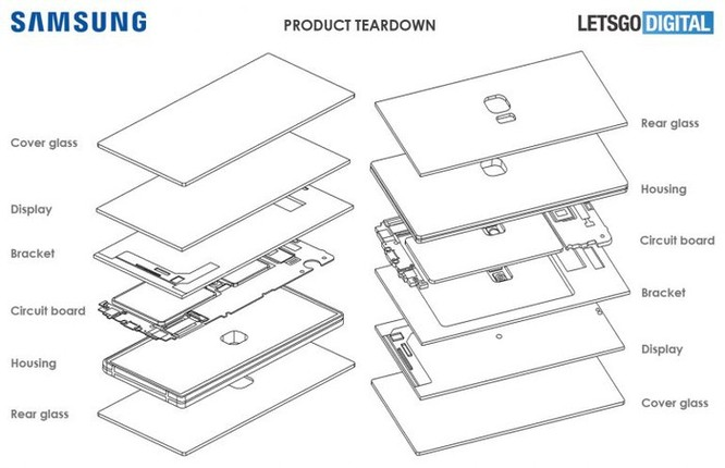 Samsung lần đầu ra mắt smartphone với cảm biến và camera dưới màn hình ảnh 2