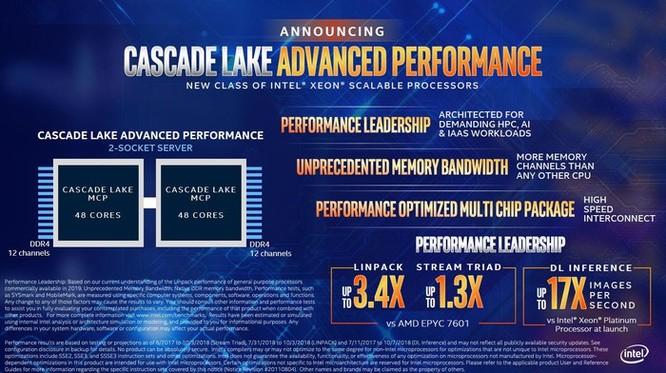 Intel nâng cấp dải sản phẩm Xeon với Cascade Lake và E-2100 mới ảnh 3