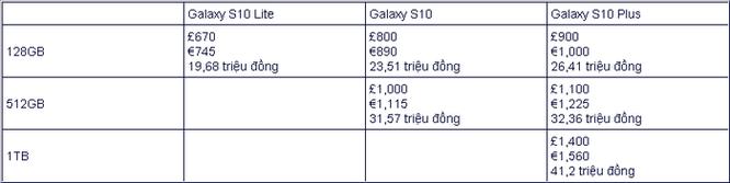 Galaxy S10 chưa ra mắt đã lộ giá bán đầy đủ tại Anh ảnh 2