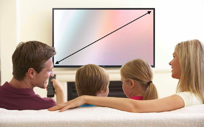 7 thông số không thể bỏ qua khi chọn mua TV ảnh 1
