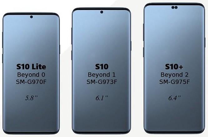 Tất tật những thông tin 'hot' nhất về Samsung Galaxy S10 ảnh 2