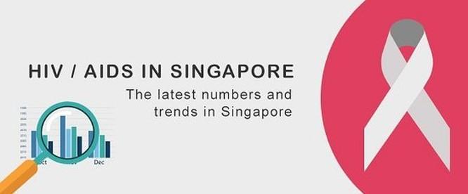Singapore: Dữ liệu cá nhân của 14.200 bệnh nhân bị lộ ảnh 1