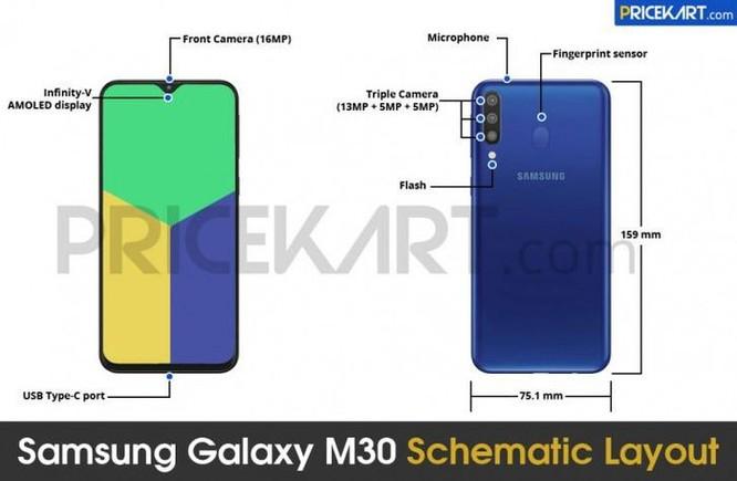 Samsung Galaxy M30 sẽ ra mắt cuối tháng 2 ảnh 2