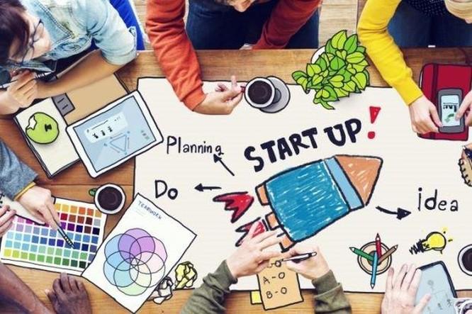 Startup Trung Quốc vẫn đi sau Mỹ về công nghệ tương lai ảnh 1