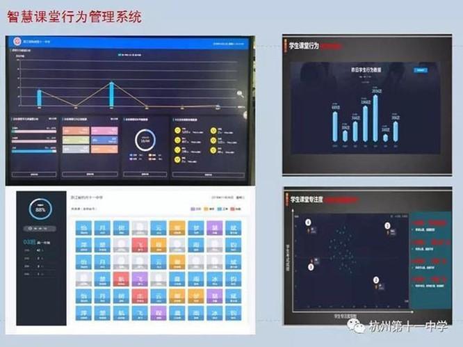 Những kiểu giám sát học sinh chỉ có ở Trung Quốc ảnh 5