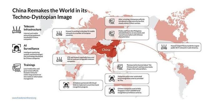 Trung Quốc 'chinh phạt' thế giới bằng công nghệ ra sao? ảnh 2