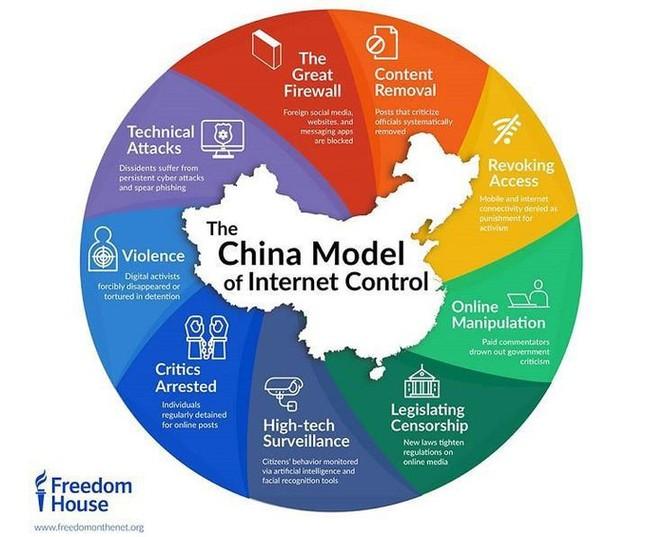 Trung Quốc 'chinh phạt' thế giới bằng công nghệ ra sao? ảnh 1