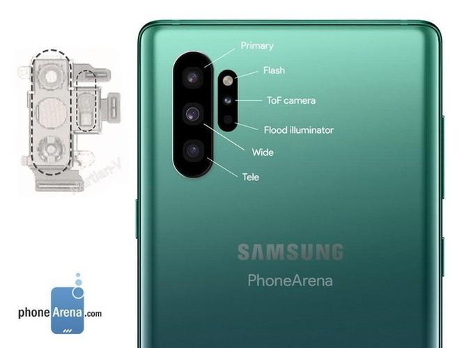 Galaxy Note 10 không được nâng cấp camera, để dành cho Galaxy S11 ảnh 1