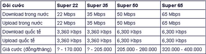 Bảng giá cước Internet FPT 2019 từ 1/6/2019 ảnh 2