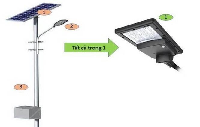 3 lý do biến Philips SunStay thành dòng đèn solar LED được chào đón ảnh 1