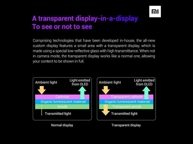 Công nghệ camera nấp dưới màn hình của Xiaomi có gì hay ảnh 2