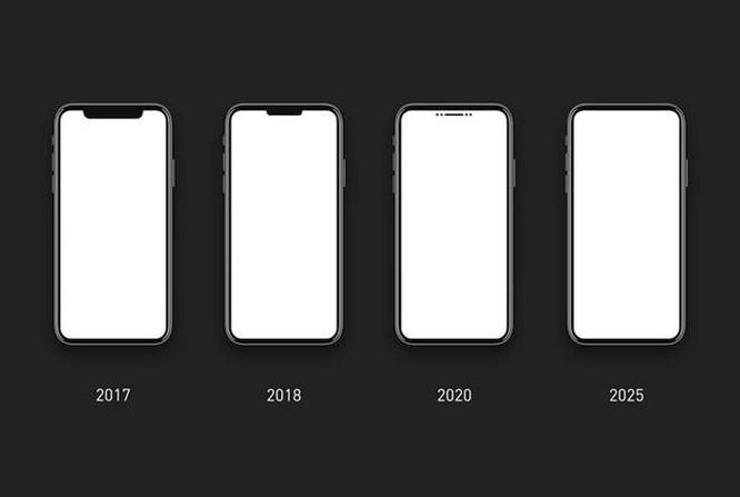Chỉ 2 năm, thế giới Android đã thoát khỏi sự ám ảnh của 'tai thỏ' ảnh 6