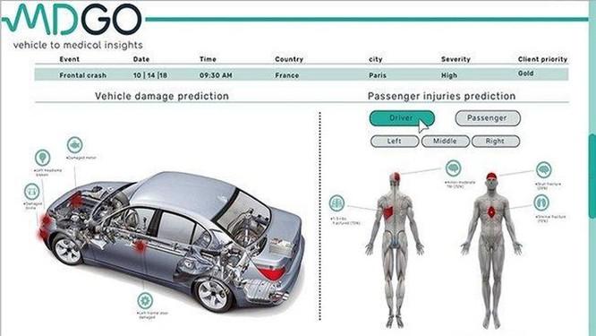 Hyundai dùng AI phân tích tai nạn, tự gọi cấp cứu nếu có thương vong ảnh 2