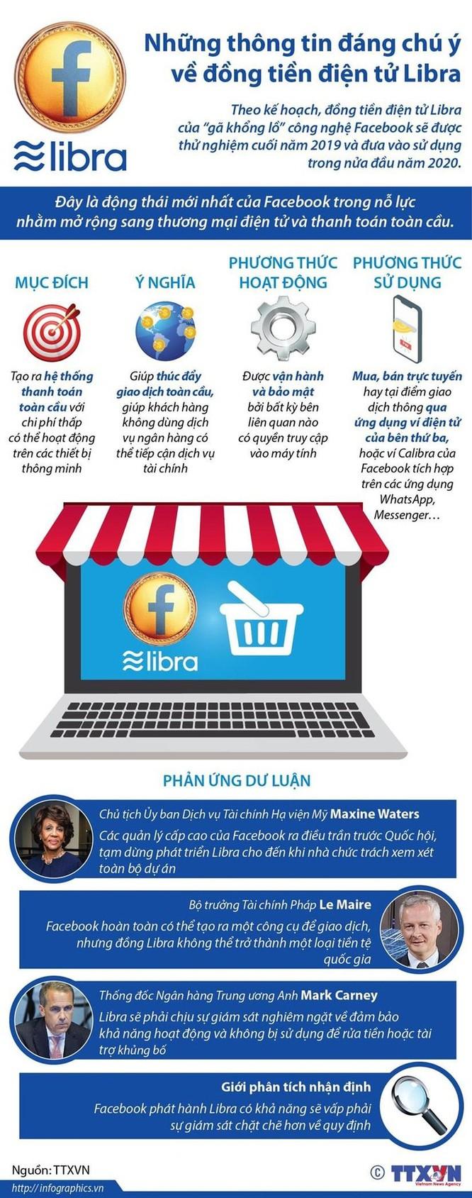 Những thông tin đáng chú ý về đồng tiền điện tử Libra ảnh 1