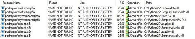 Hàng trăm triệu máy tính Windows 10 dễ bị hack vì lỗi nhà sản xuất ảnh 2