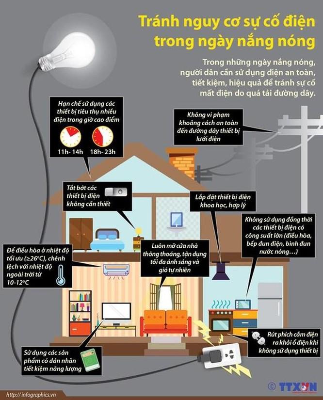 Tránh nguy cơ sự cố điện trong ngày nắng nóng ảnh 1