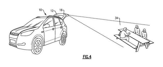 Ford tích hợp máy chiếu phim vào cốp xe, từ bán tải tới crossover ảnh 3