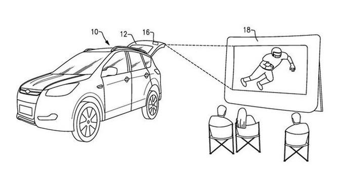 Ford tích hợp máy chiếu phim vào cốp xe, từ bán tải tới crossover ảnh 1