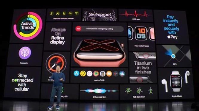 Apple Watch Series 5 có màn hình luôn bật và có vỏ titan, gốm ảnh 2