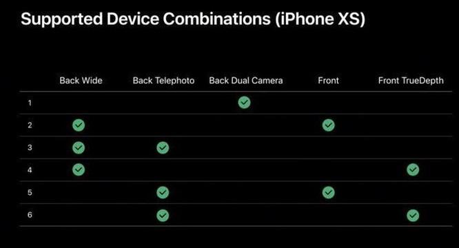 Tính năng hay của app iPhone 11 sắp có mặt trên iPhone đời cũ hơn ảnh 2