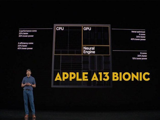 iPhone 11 bán chạy, nhà sản xuất chip Apple A13 đạt doanh thu kỷ lục ảnh 1