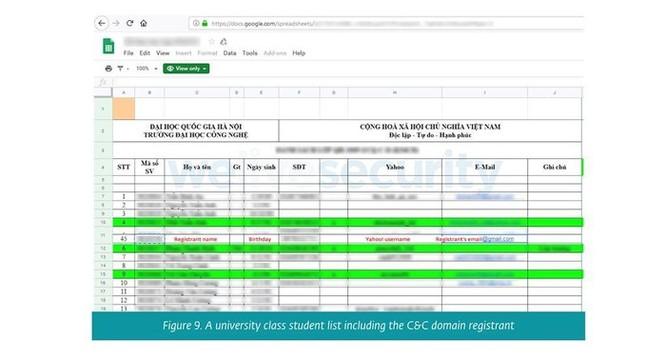 Sinh viên Việt Nam bị phát hiện tung hàng chục ứng dụng chứa mã độc lên Google Store ảnh 4