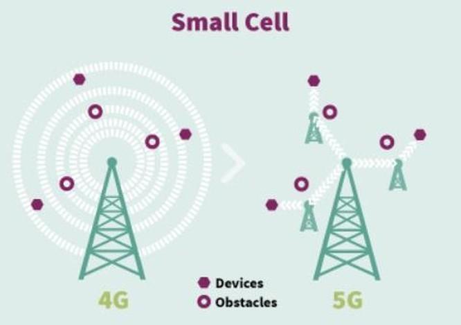 Bất ngờ trước những lợi ích mạng công nghệ 5G đem lại ảnh 4