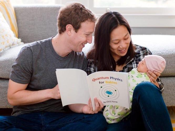 Tổng kết 10 năm 'lên voi xuống chó' của Mark Zuckerberg ảnh 11