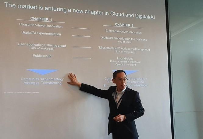 IBM cam kết là đối tác tích cực trong công cuộc chuyển đổi số của Việt Nam ảnh 1