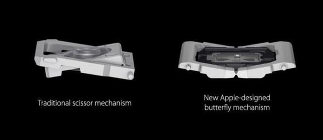 Apple dành cả năm 2019 để mang cho người dùng thứ họ muốn ảnh 2