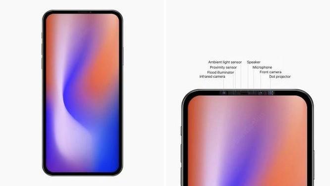 Loạt smartphone được chờ đợi nhất năm 2020 ảnh 6