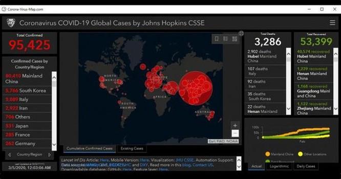 Mở bản đồ theo dõi Covid-19 và bị hacker tìm đến ảnh 1
