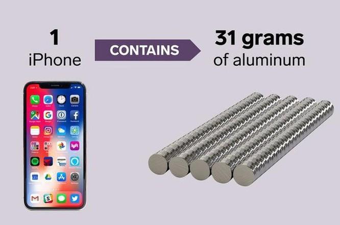 Vì sao iPhone ăn trộm ở Mỹ không bị 'rã xác' để bán linh kiện như VN? ảnh 5