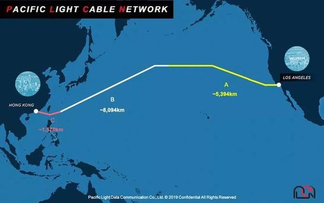 Mỹ - Trung Quốc đang căng thẳng vì một sợi cáp dưới biển ảnh 2