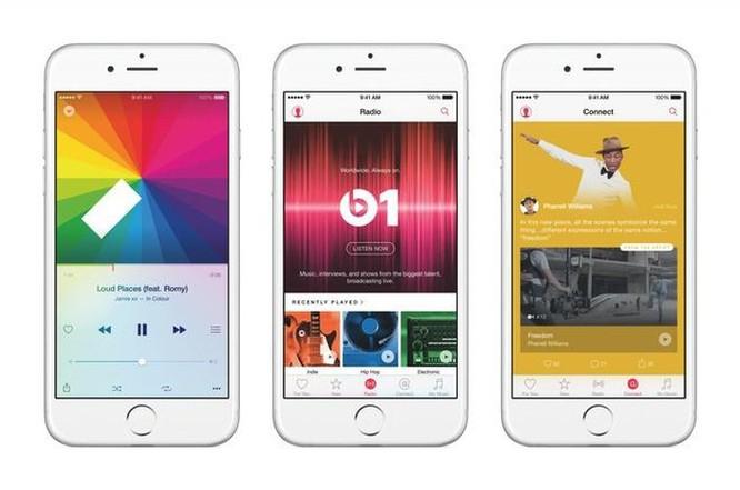 Cách iOS tiến hóa trong hơn thập kỷ qua ảnh 9