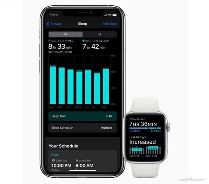 Apple Watch phát hiện người dùng có rửa tay đủ lâu hay không ảnh 2