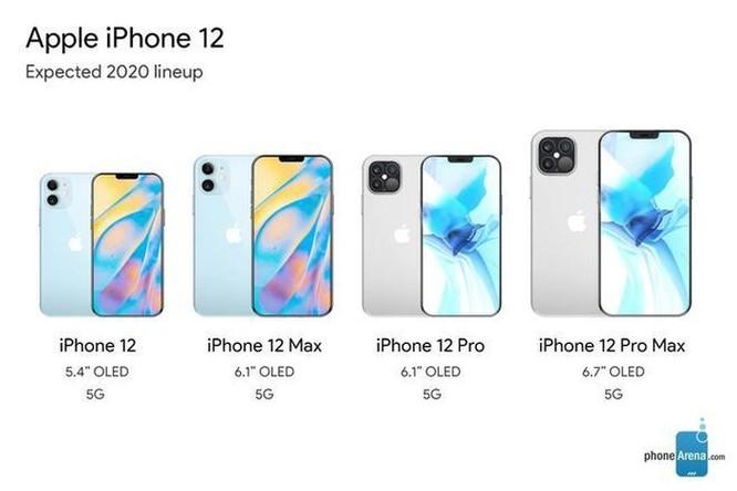 Giá bán iPhone 12 4G có thể gây thất vọng ảnh 1