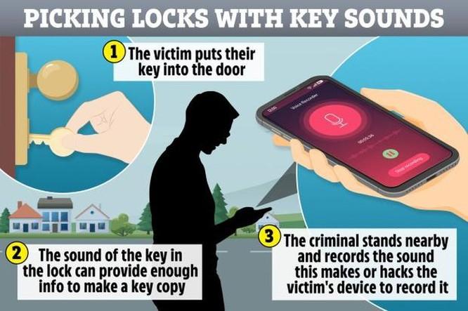 Hacker chỉ cần nghe tiếng bạn mở khóa để tự làm chìa ảnh 1