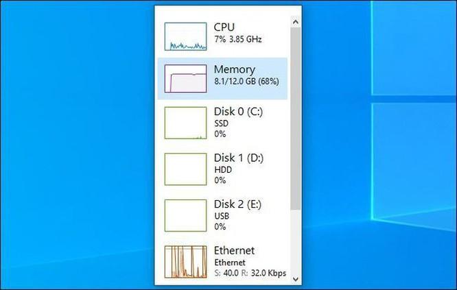 Hướng dẫn theo dõi hiệu suất chạy Windows 10 liên tục bằng cửa sổ nổi ảnh 5