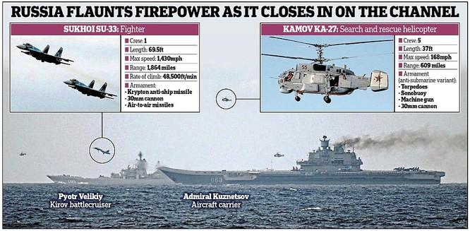 Cụm tác chiến tàu sân bay Nga tới Syria tham gia chiến dịch quân sự