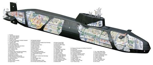 """Tại sao """"sát thủ"""" tàu ngầm lại đáng sợ? ảnh 1"""
