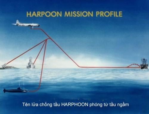 Tàu ngầm: Xứng danh 'sát thủ' dưới mặt nước - ảnh 18