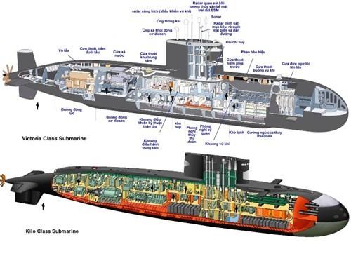 Tàu ngầm: Xứng danh 'sát thủ' dưới mặt nước - ảnh 16