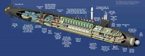 """Tại sao """"sát thủ"""" tàu ngầm lại đáng sợ? ảnh 7"""