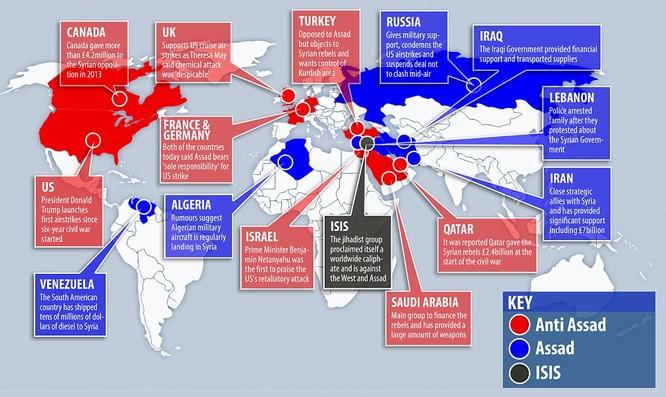 Cuộc nội chiến Syria đang ngày càng khốc liệt với sự can dự từ bên ngoài. Các nước màu đỏ chống Assad, các nước màu xanh ủng hộ chính quyền Syria