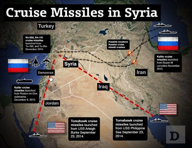 """""""Kẻ hủy diệt"""" Tomahawk Mỹ tấn công Syria đáng sợ thế nào? ảnh 4"""